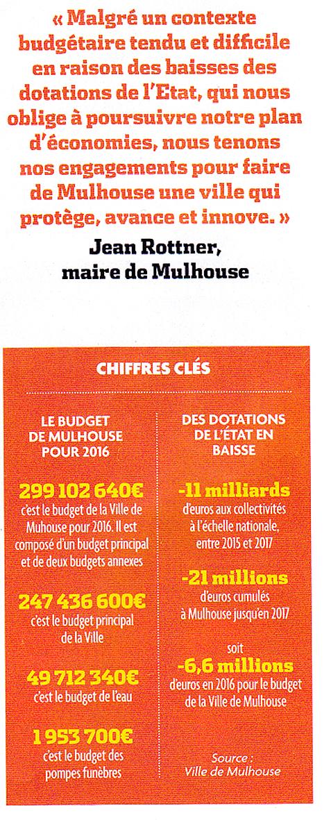 M+ Budget